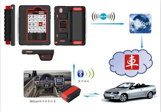 LAUNCH X431 Auto Diagnostic Tool Register & Software Download