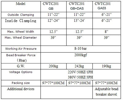 specification Tire Changing CWTC201GB+DAS